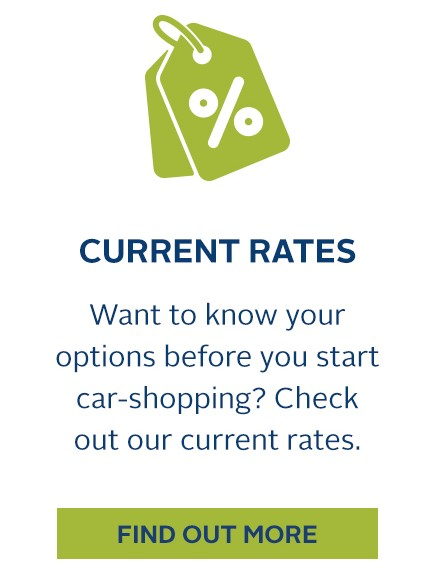 Current Auto Rates