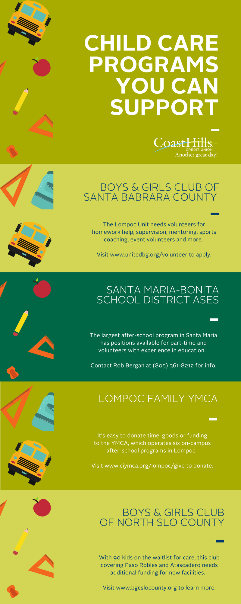 Make a difference at the Lompoc Boys and Girls Club, Santa Maria Bonita School District ASES, Lompoc Family YMCA and the Boys and Girls Clubs of North San Luis Obispo County.